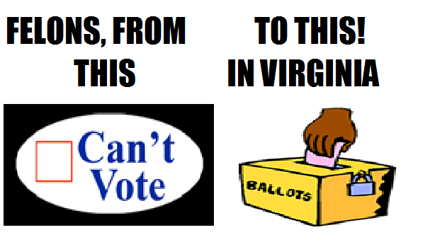 voting rights restored to felons in Virginia